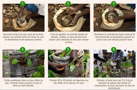 La méthode de fabrication d'un sac potager